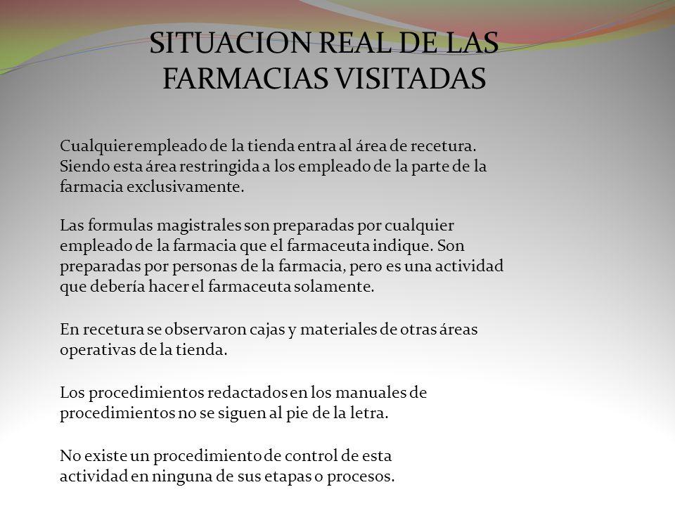 SITUACION REAL DE LAS FARMACIAS VISITADAS