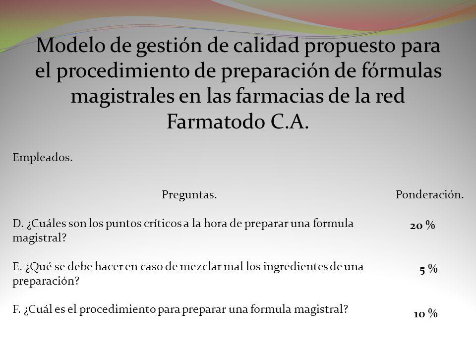 Modelo de gestión de calidad propuesto para el procedimiento de preparación de fórmulas magistrales en las farmacias de la red Farmatodo C.A.