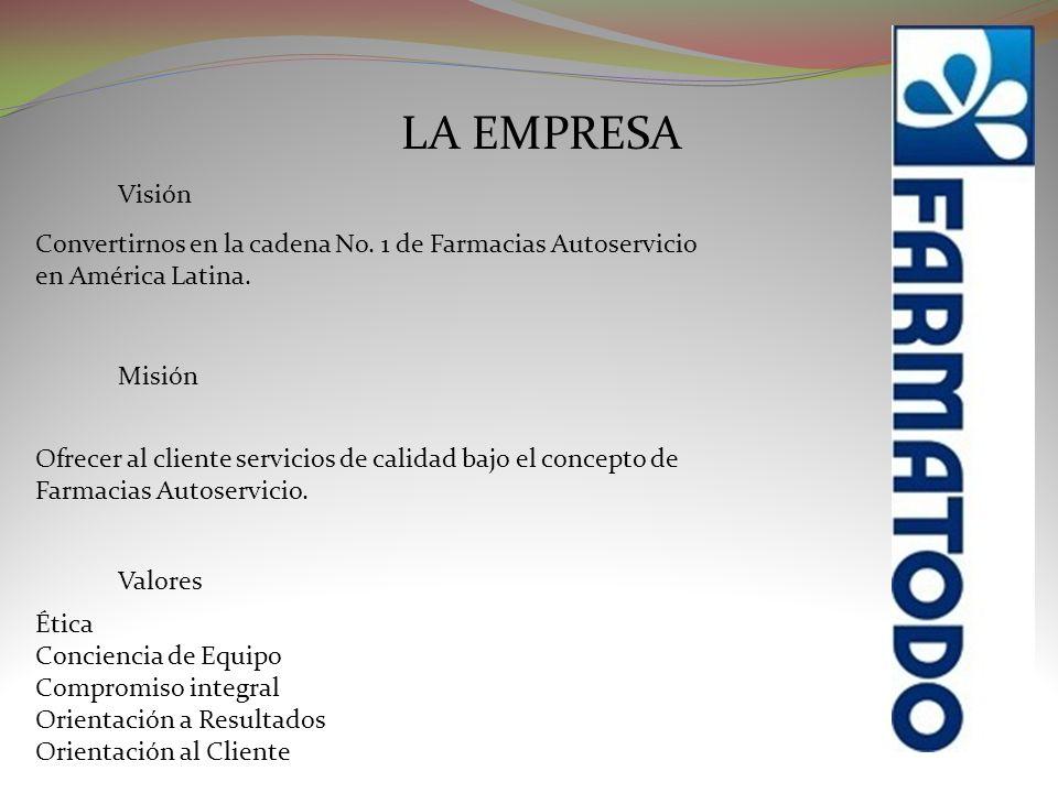LA EMPRESA Visión. Convertirnos en la cadena No. 1 de Farmacias Autoservicio en América Latina. Misión.