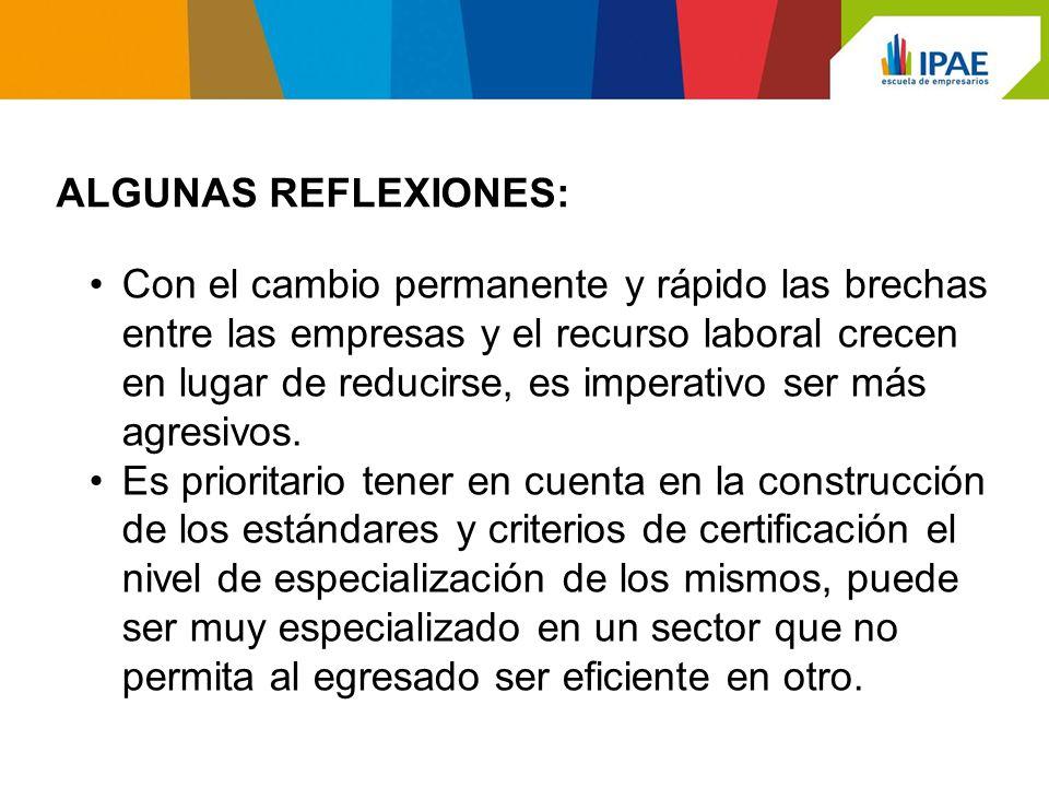 ALGUNAS REFLEXIONES: