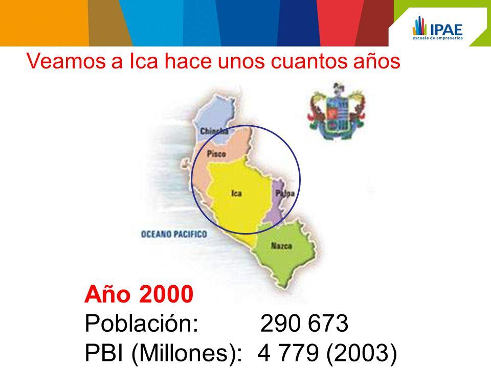 Año 2000 Población: 290 673 PBI (Millones): 4 779 (2003)