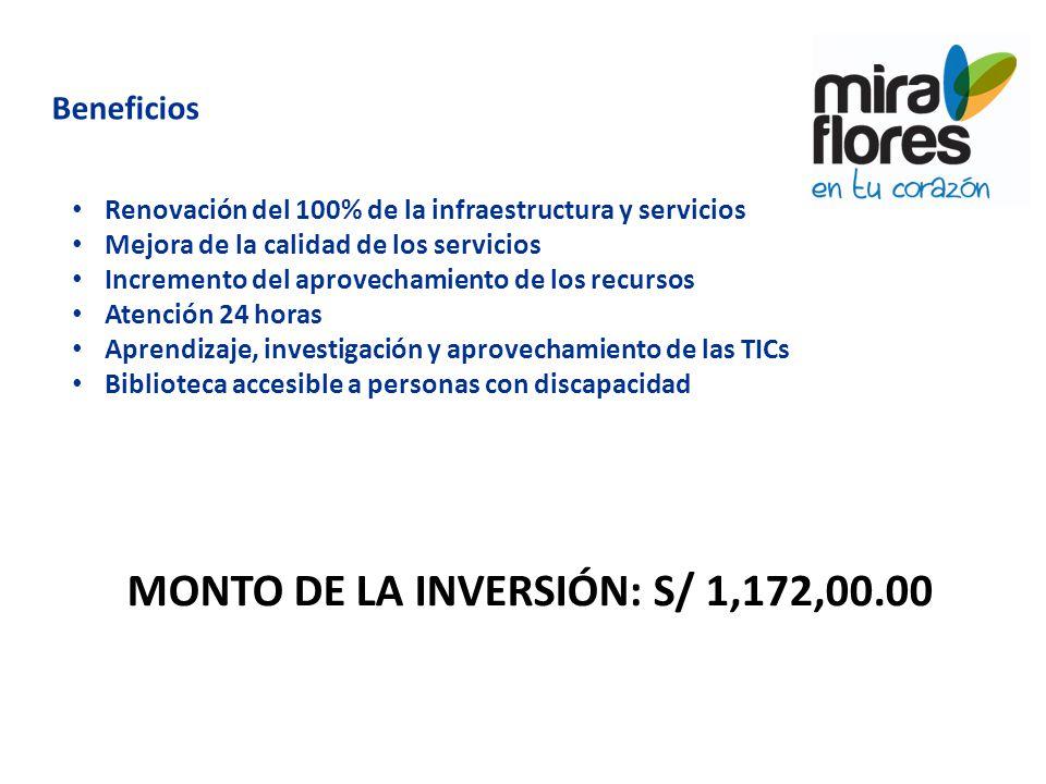 MONTO DE LA INVERSIÓN: S/ 1,172,00.00