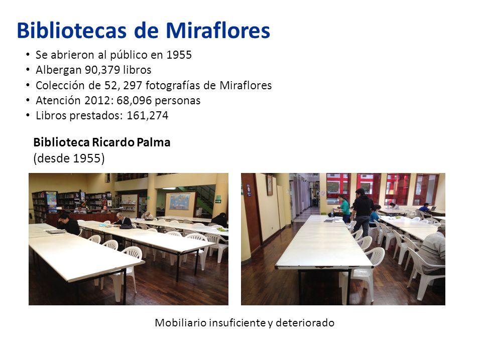 Bibliotecas de Miraflores