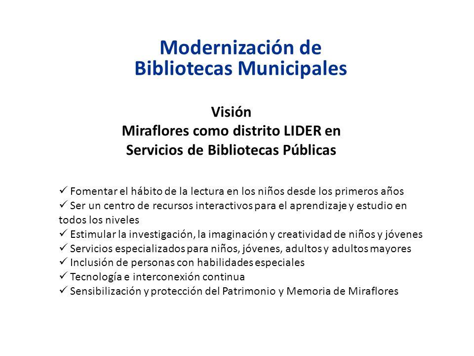 Miraflores como distrito LIDER en Servicios de Bibliotecas Públicas