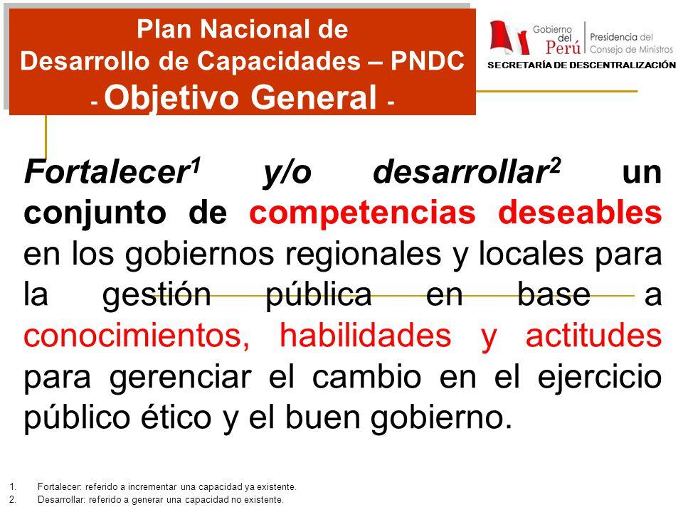 Desarrollo de Capacidades – PNDC