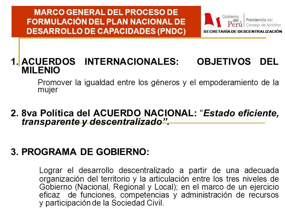 SECRETARÍA DE DESCENTRALIZACIÓN
