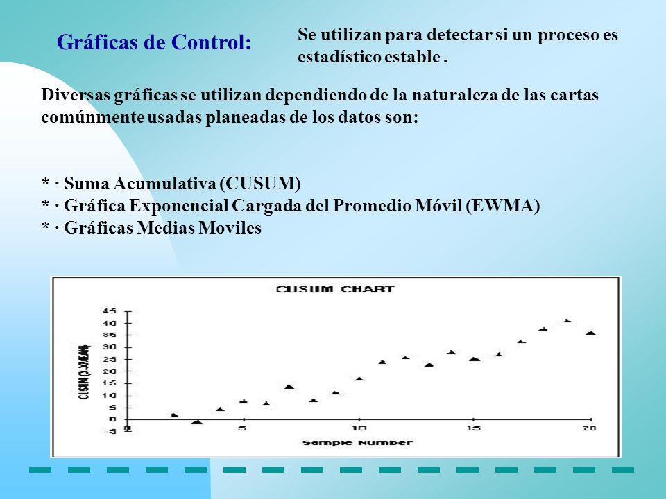 Se utilizan para detectar si un proceso es estadístico estable .