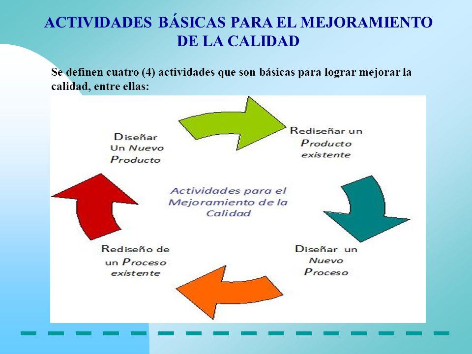 ACTIVIDADES BÁSICAS PARA EL MEJORAMIENTO DE LA CALIDAD