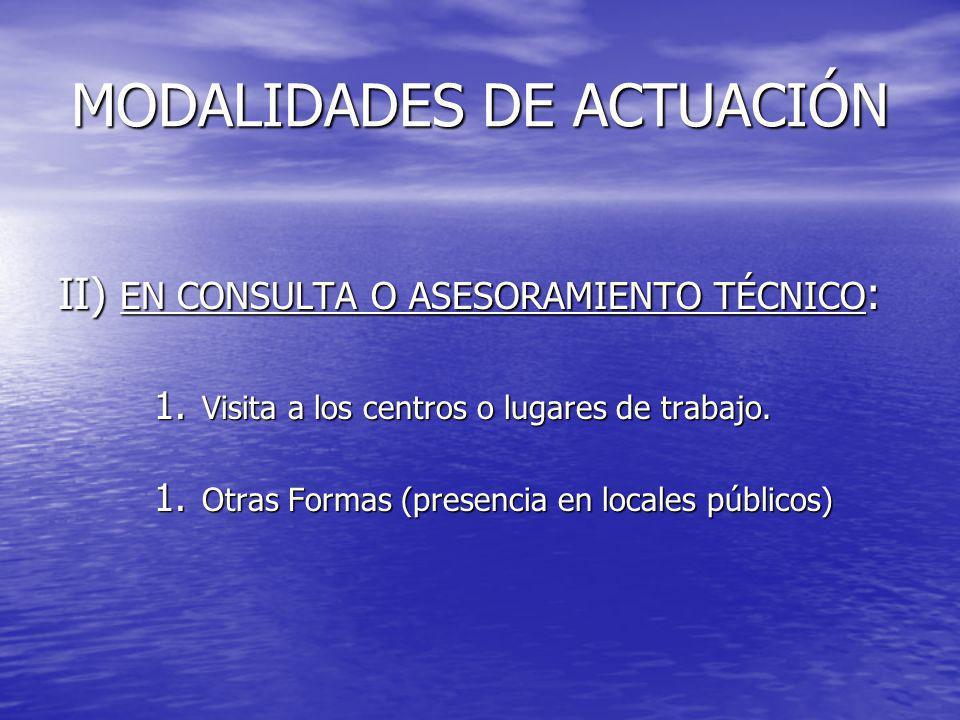 MODALIDADES DE ACTUACIÓN