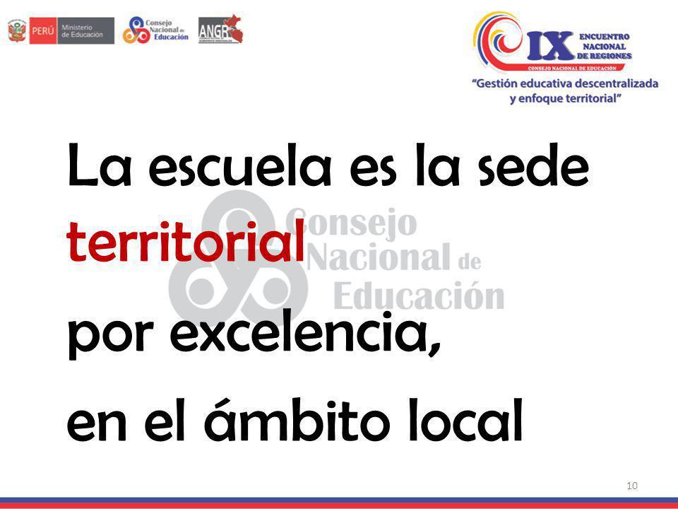 La escuela es la sede territorial