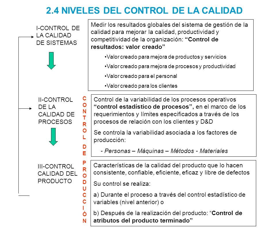 2.4 NIVELES DEL CONTROL DE LA CALIDAD