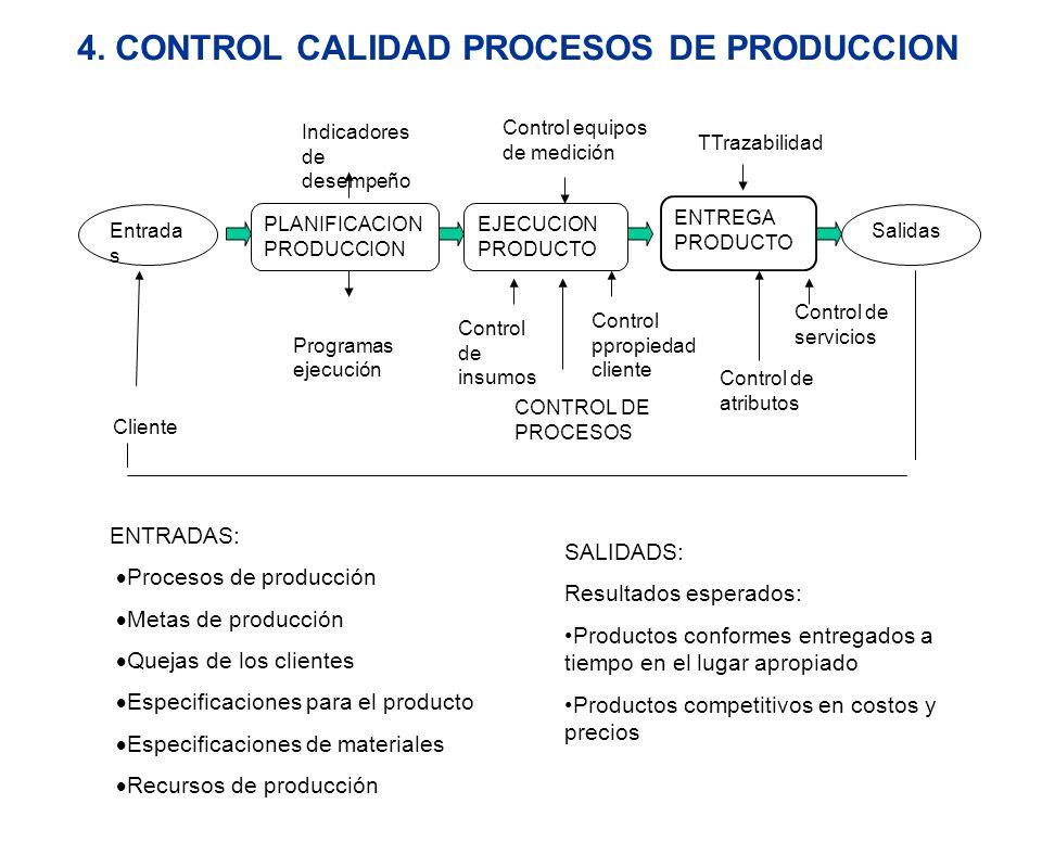 4. CONTROL CALIDAD PROCESOS DE PRODUCCION