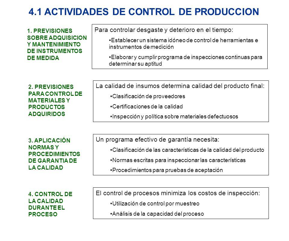 4.1 ACTIVIDADES DE CONTROL DE PRODUCCION