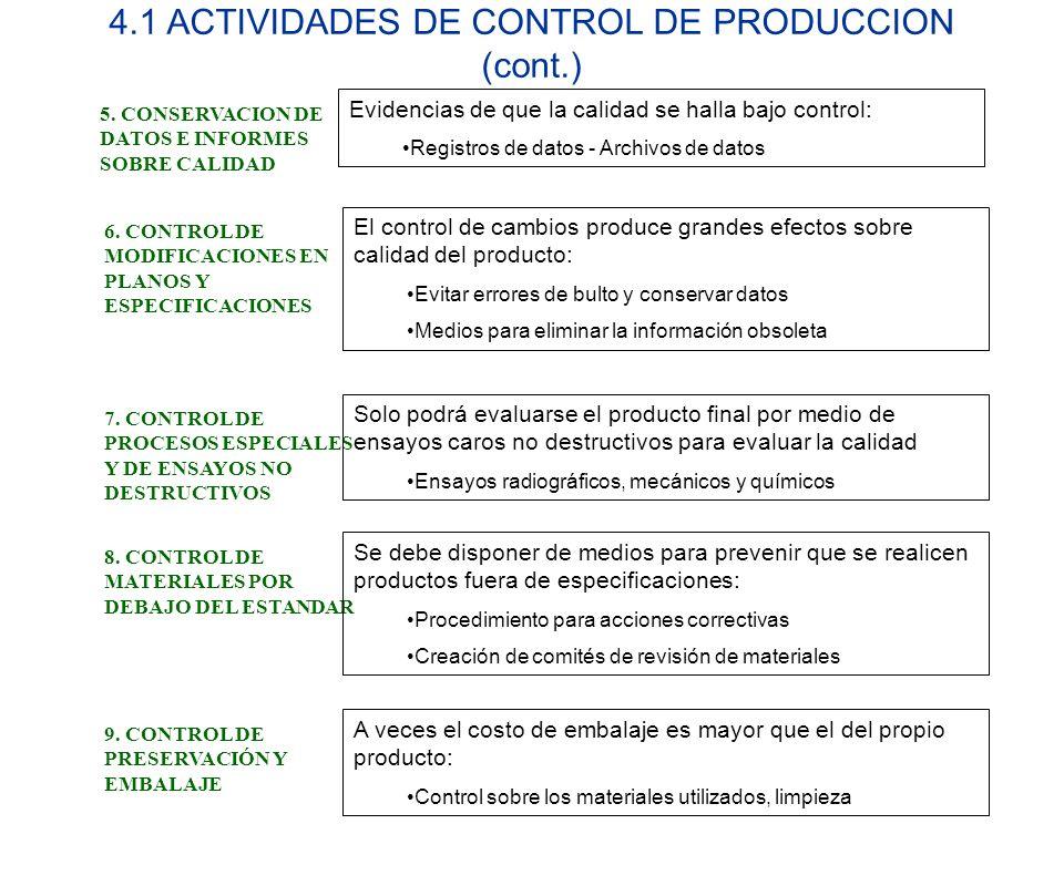 4.1 ACTIVIDADES DE CONTROL DE PRODUCCION (cont.)