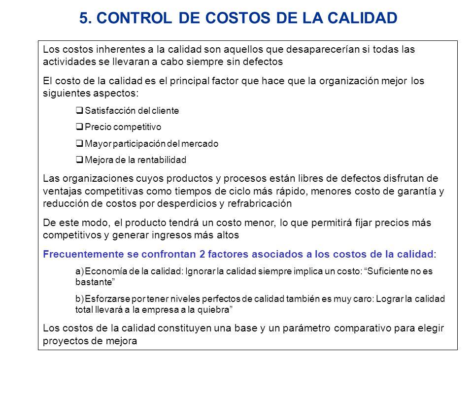 5. CONTROL DE COSTOS DE LA CALIDAD