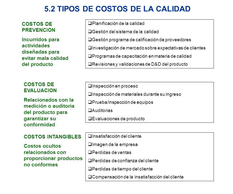 5.2 TIPOS DE COSTOS DE LA CALIDAD