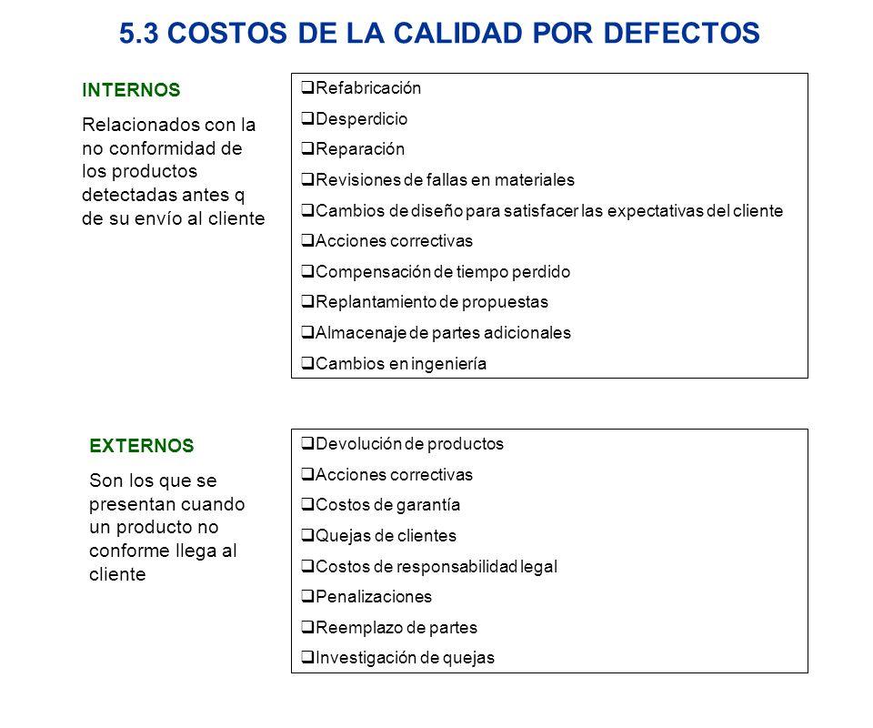 5.3 COSTOS DE LA CALIDAD POR DEFECTOS