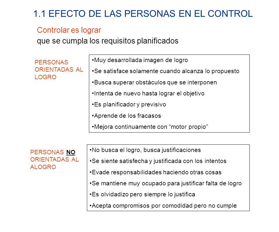 1.1 EFECTO DE LAS PERSONAS EN EL CONTROL