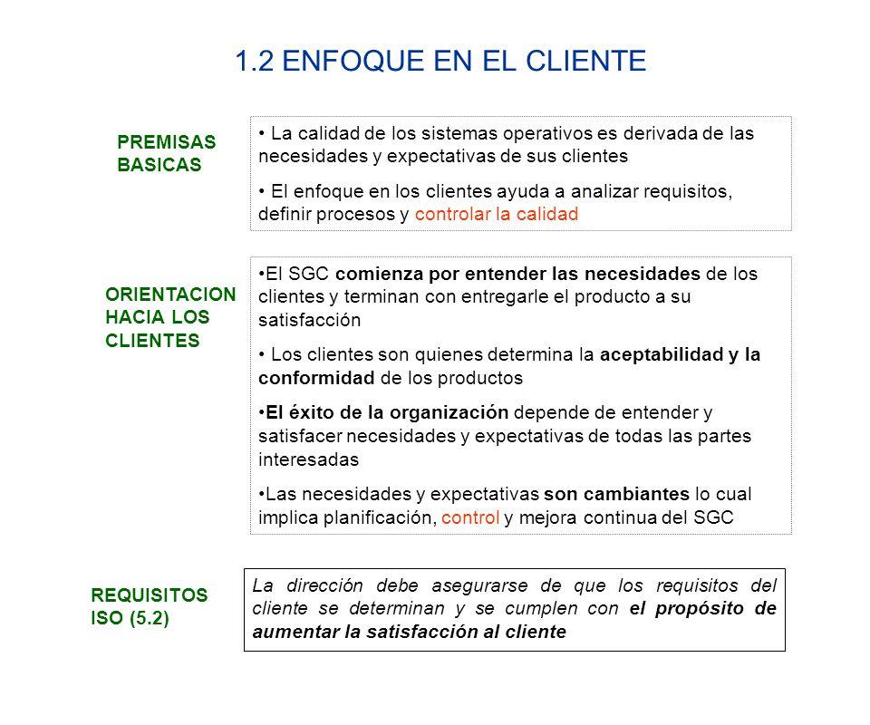 1.2 ENFOQUE EN EL CLIENTE La calidad de los sistemas operativos es derivada de las necesidades y expectativas de sus clientes.