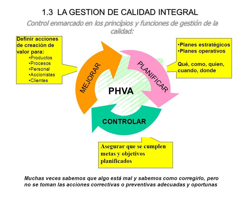 1.3 LA GESTION DE CALIDAD INTEGRAL