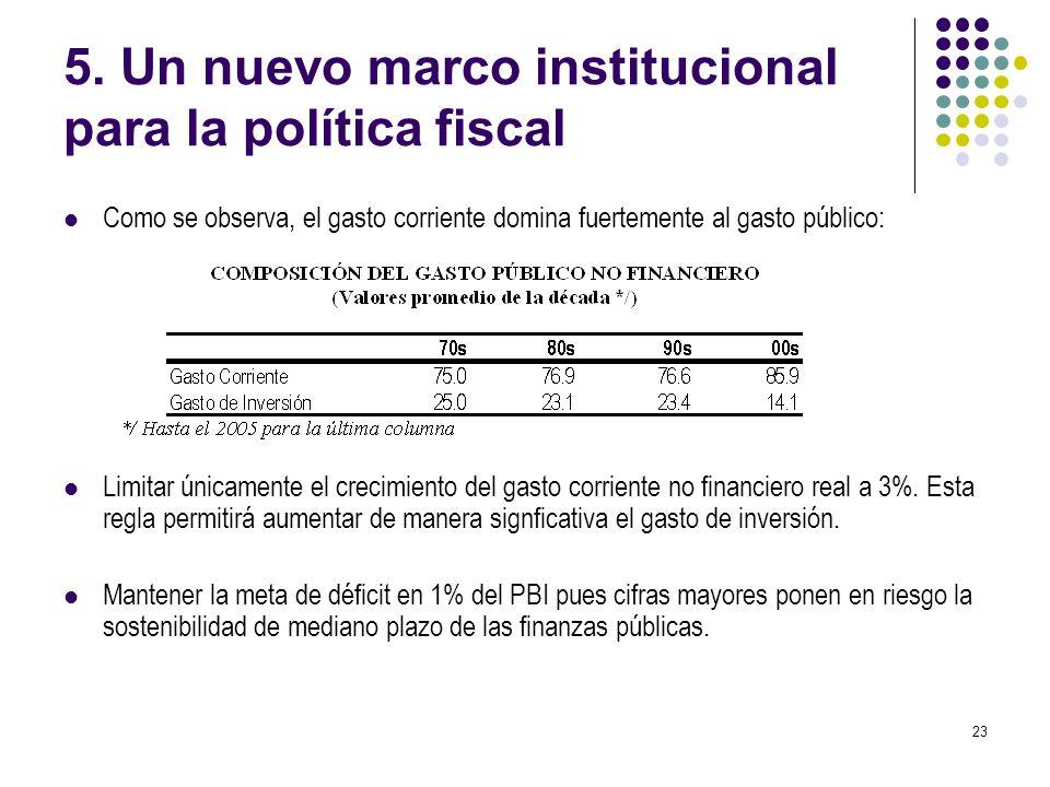5. Un nuevo marco institucional para la política fiscal