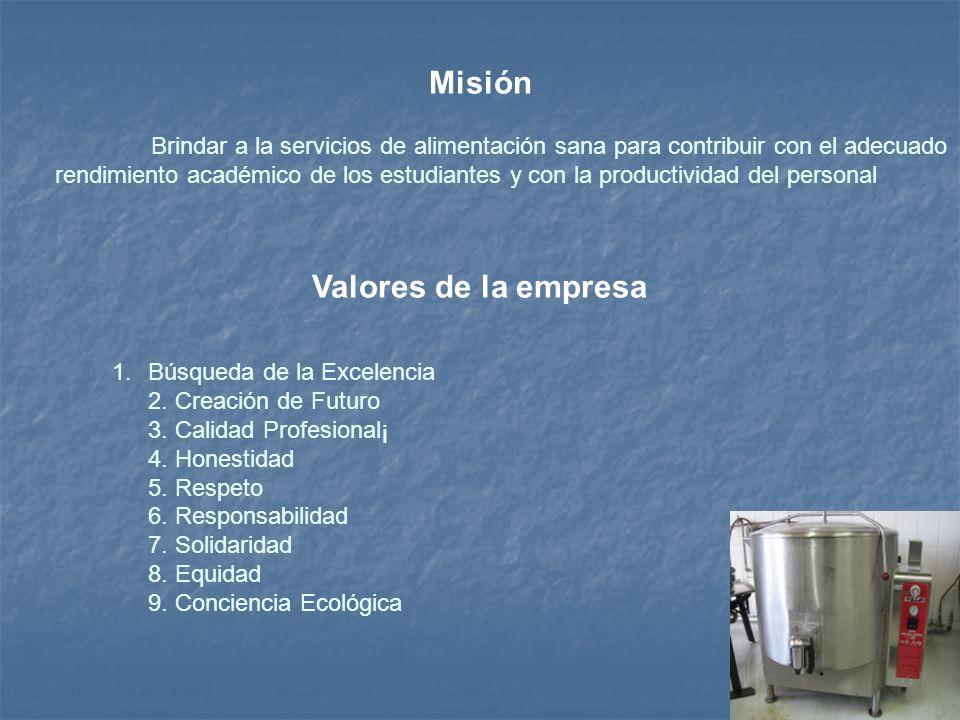 Misión Valores de la empresa