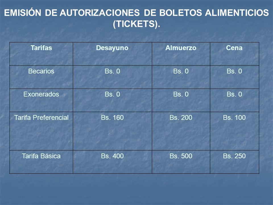 EMISIÓN DE AUTORIZACIONES DE BOLETOS ALIMENTICIOS (TICKETS).