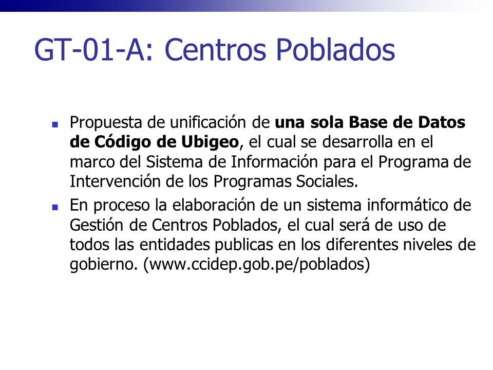 GT-01-A: Centros Poblados