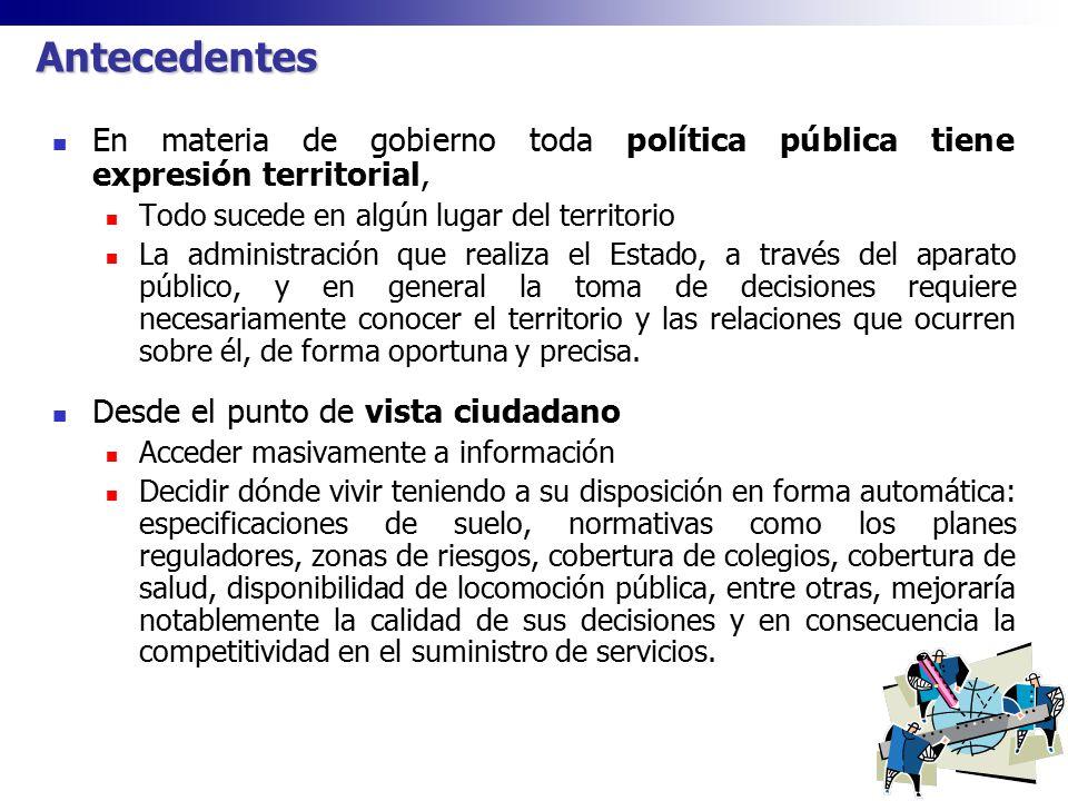 Antecedentes En materia de gobierno toda política pública tiene expresión territorial, Todo sucede en algún lugar del territorio.
