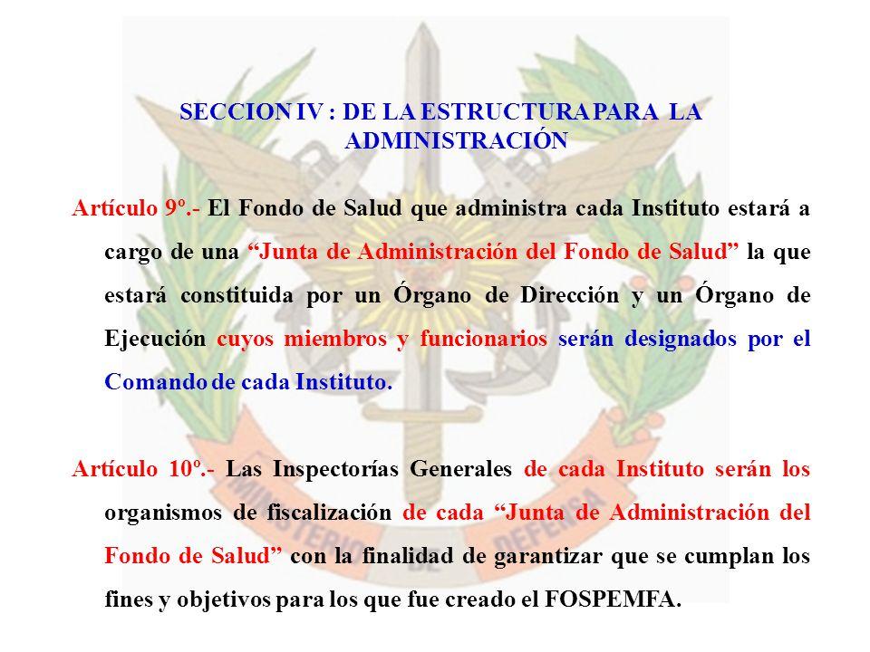 SECCION IV : DE LA ESTRUCTURA PARA LA ADMINISTRACIÓN