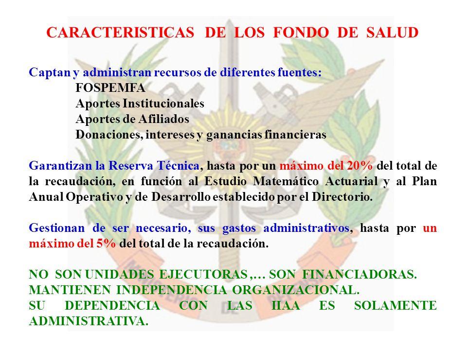 CARACTERISTICAS DE LOS FONDO DE SALUD