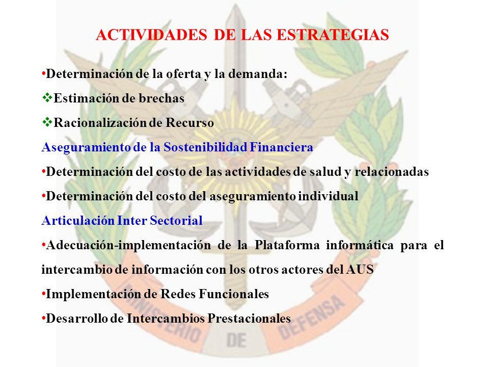 ACTIVIDADES DE LAS ESTRATEGIAS