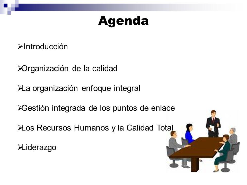 Agenda Introducción Organización de la calidad