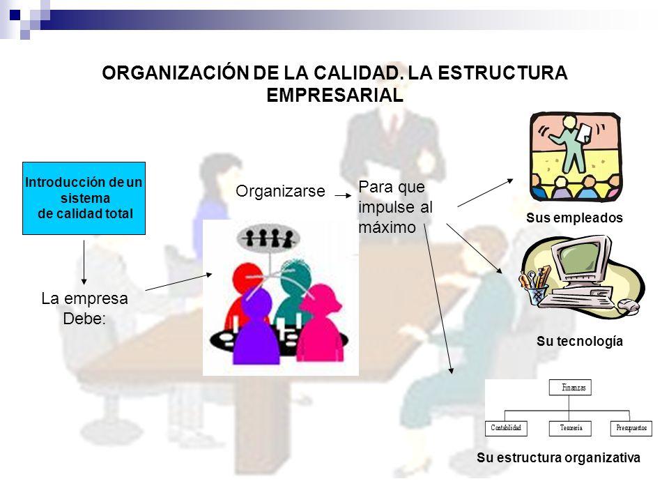ORGANIZACIÓN DE LA CALIDAD. LA ESTRUCTURA EMPRESARIAL