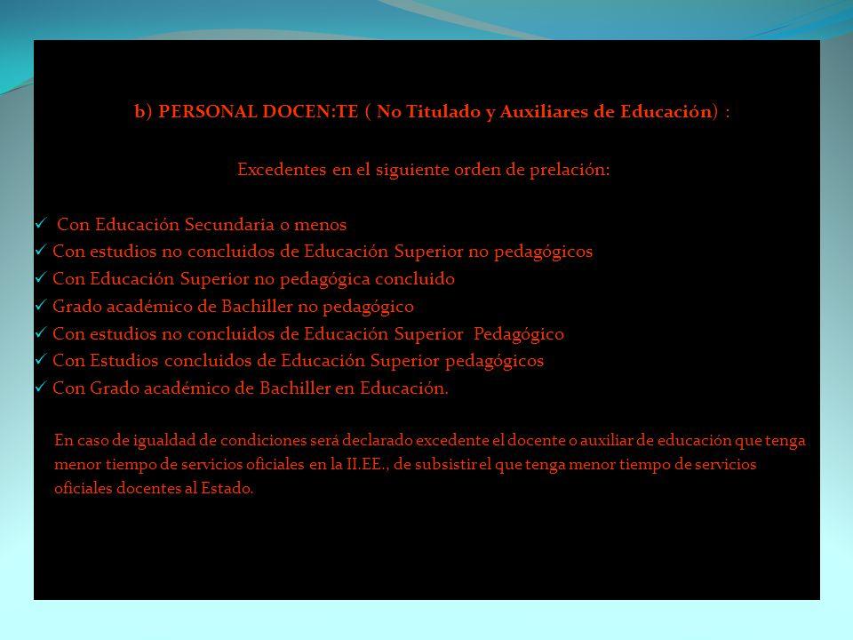 b) PERSONAL DOCEN:TE ( No Titulado y Auxiliares de Educación) :