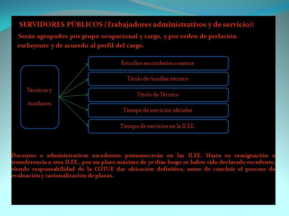 SERVIDORES PÚBLICOS (Trabajadores administrativos y de servicio):