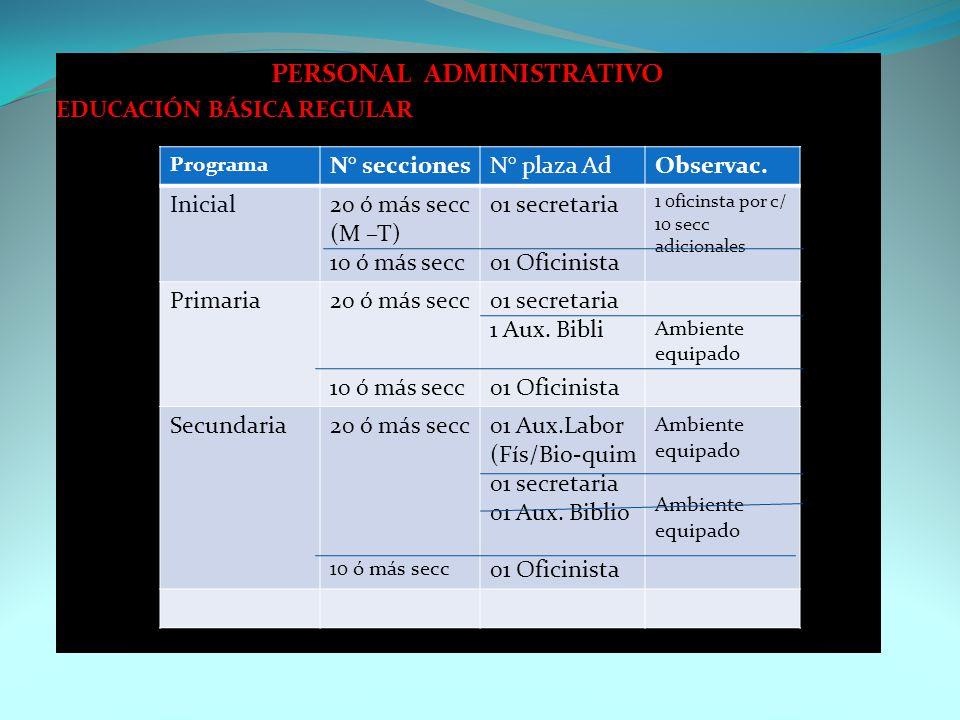 PERSONAL ADMINISTRATIVO EDUCACIÓN BÁSICA REGULAR