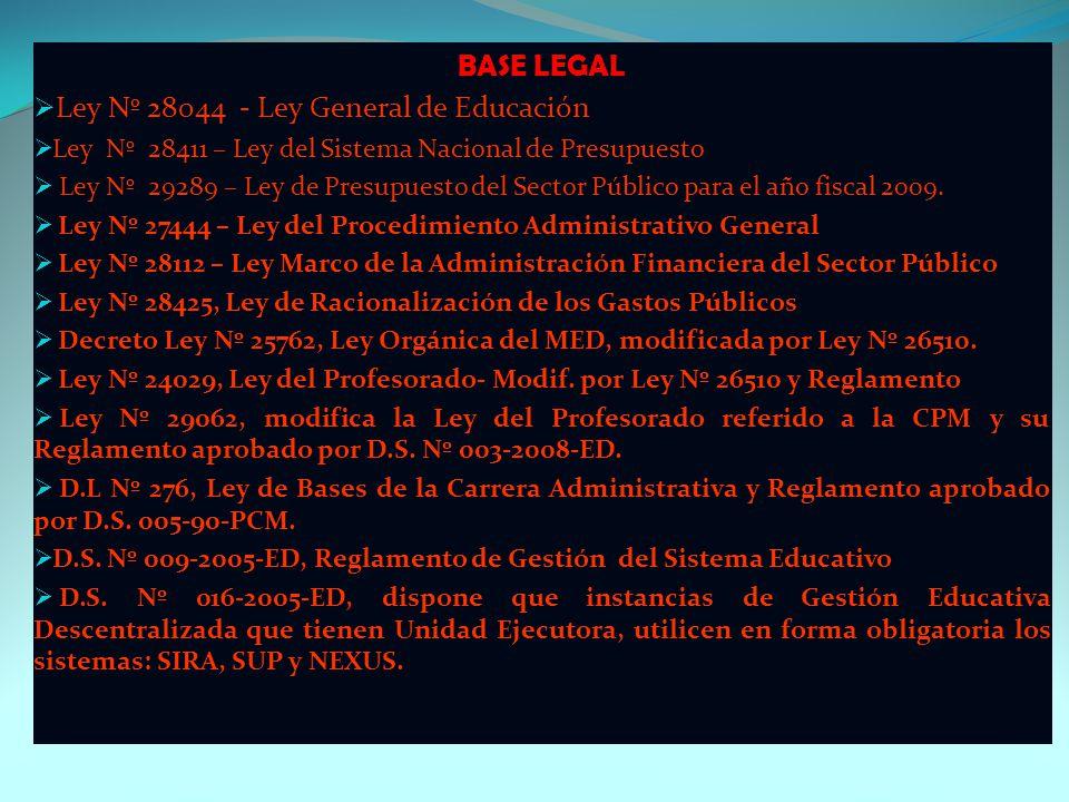 Ley Nº 28044 - Ley General de Educación