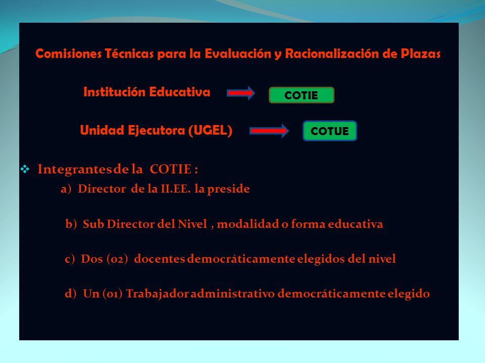 Comisiones Técnicas para la Evaluación y Racionalización de Plazas