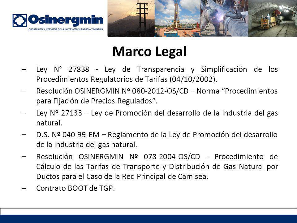Marco Legal Ley N° 27838 - Ley de Transparencia y Simplificación de los Procedimientos Regulatorios de Tarifas (04/10/2002).