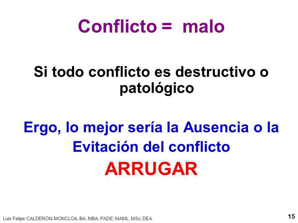 Conflicto = malo ARRUGAR