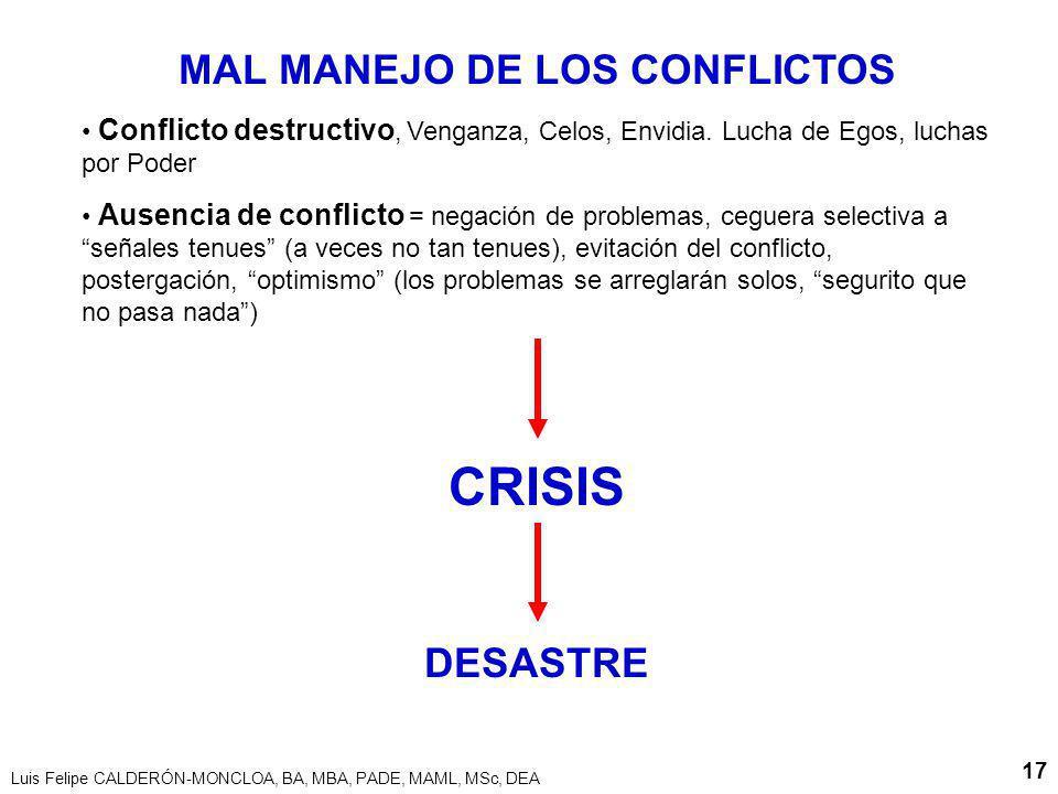 MAL MANEJO DE LOS CONFLICTOS
