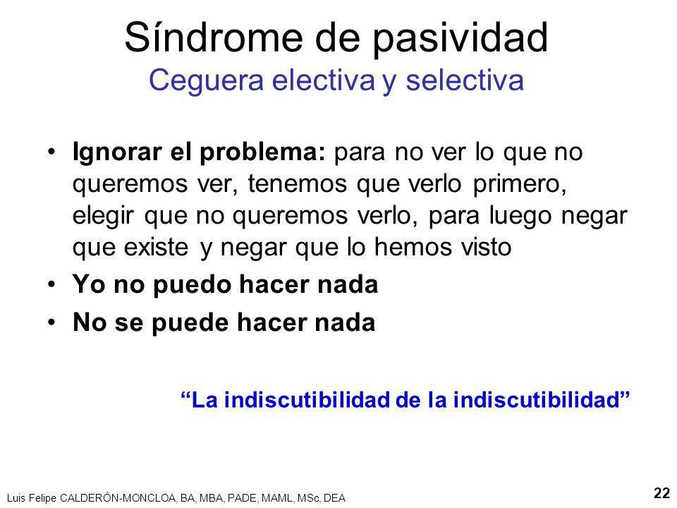 Síndrome de pasividad Ceguera electiva y selectiva