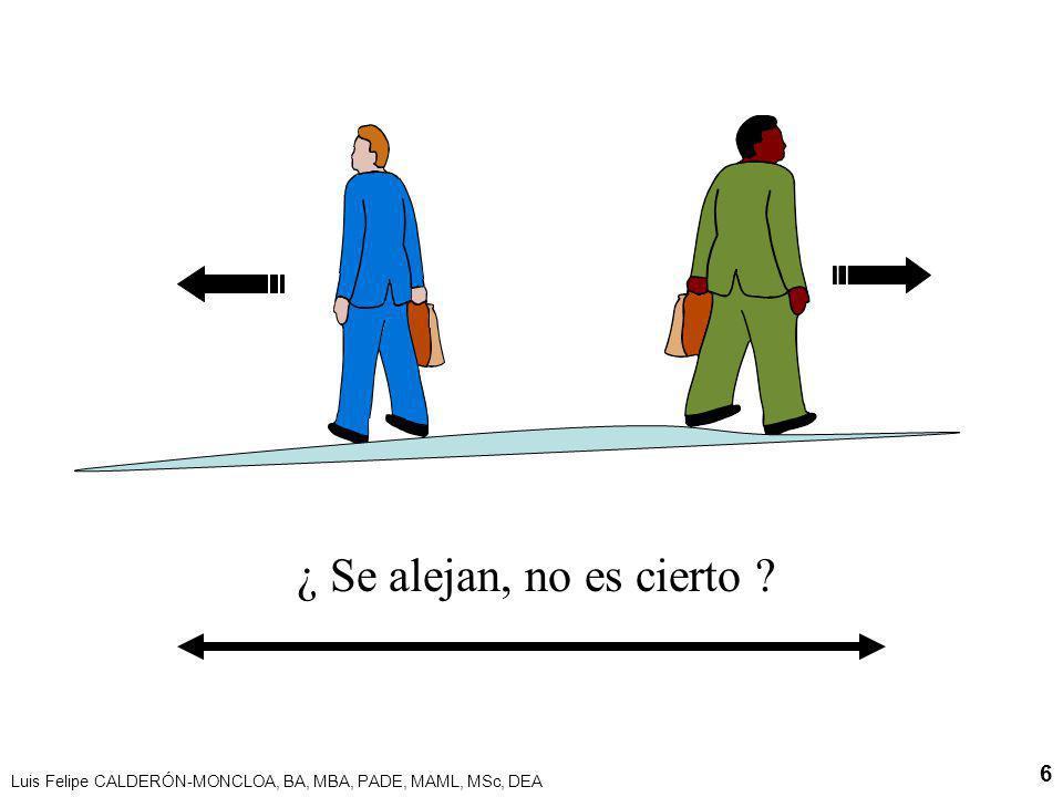 ¿ Se alejan, no es cierto Luis Felipe CALDERÓN-MONCLOA, BA, MBA, PADE, MAML, MSc, DEA