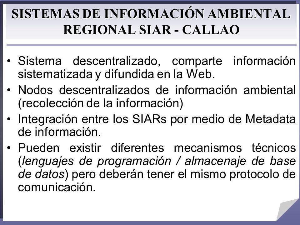 SISTEMAS DE INFORMACIÓN AMBIENTAL REGIONAL SIAR - CALLAO