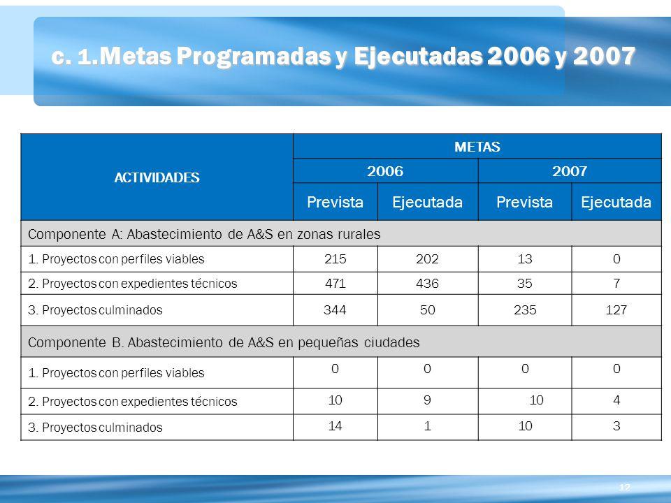 c. 1.Metas Programadas y Ejecutadas 2006 y 2007