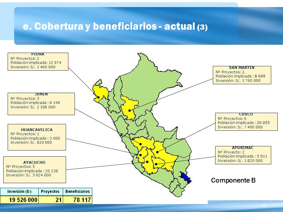e. Cobertura y beneficiarios - actual (3)