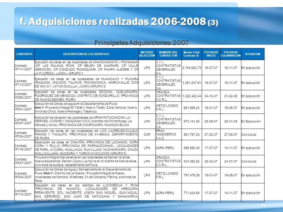 f. Adquisiciones realizadas 2006-2008 (3)