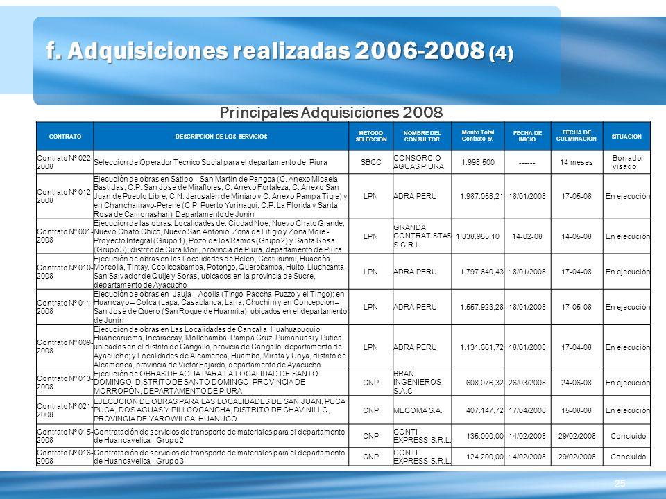 f. Adquisiciones realizadas 2006-2008 (4)