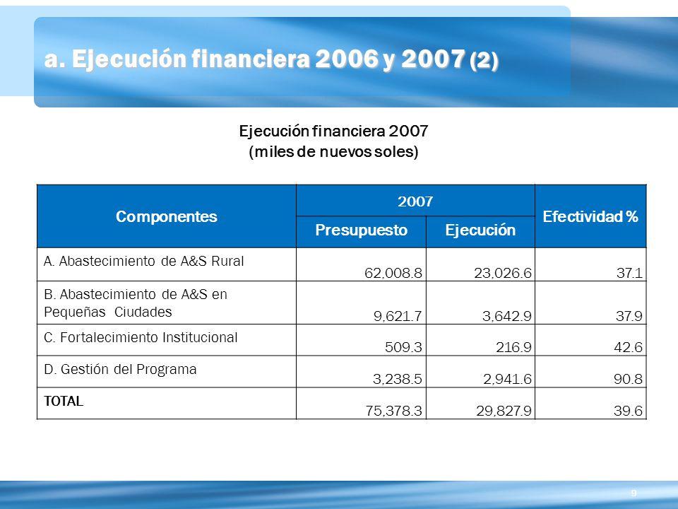 a. Ejecución financiera 2006 y 2007 (2)